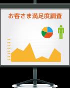 お客さま満足度調査平成25年度第2四半期(7/1~9/31)
